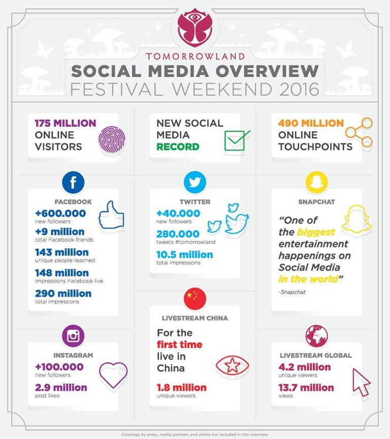 Tomorrowland-Social-MEdia