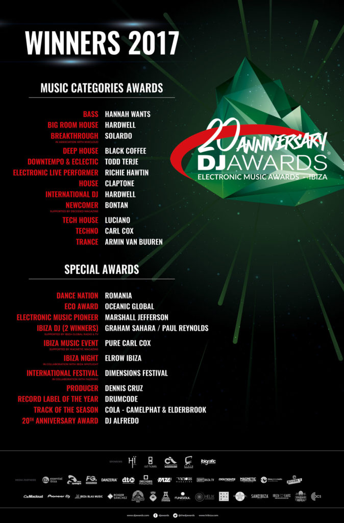 dj-awards