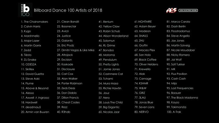 Billboard 100.jpg